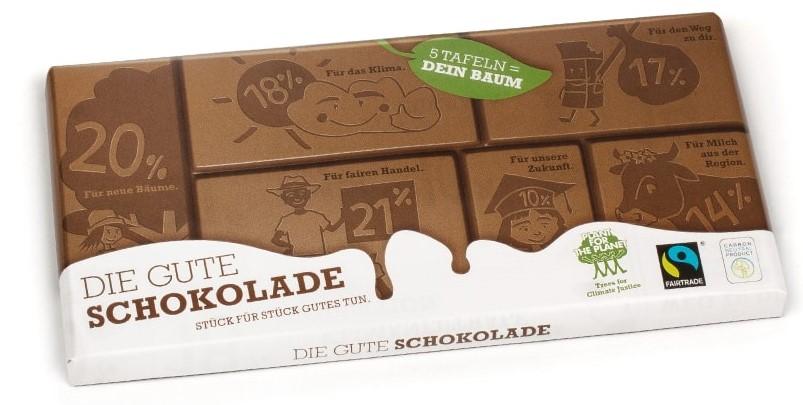 Schokolade essen für den guten Zweck!